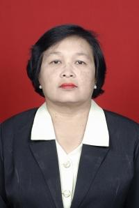 Dra. Astuti SDY
