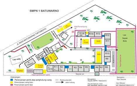 Denah SMP Negeri 1 Batuwarno